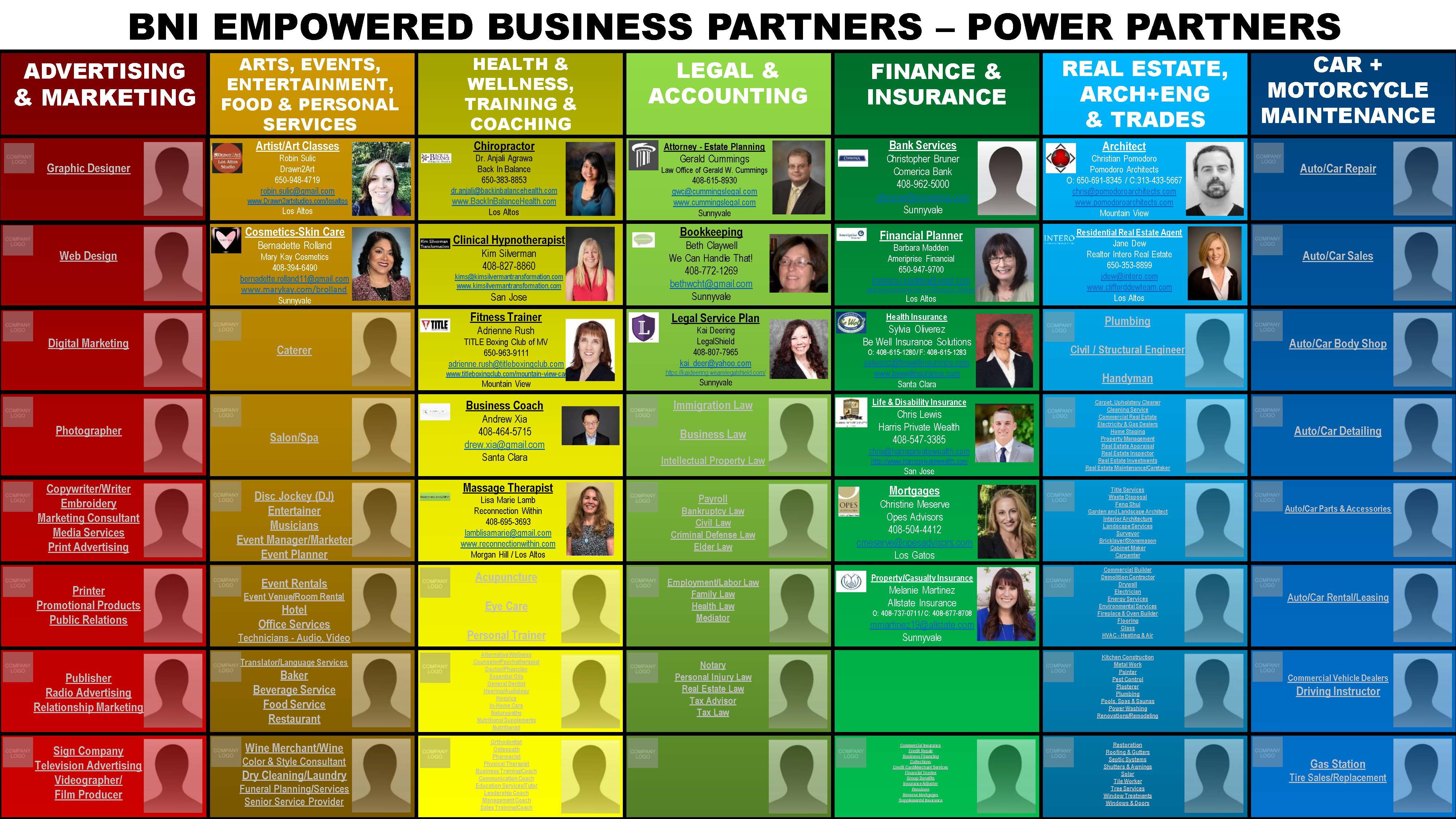 BNI Empowered Business Partners